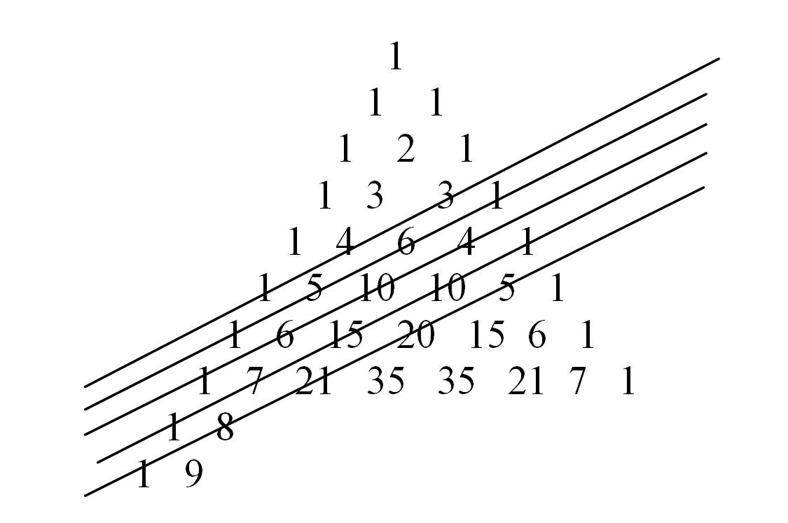 triangle-de-pascal